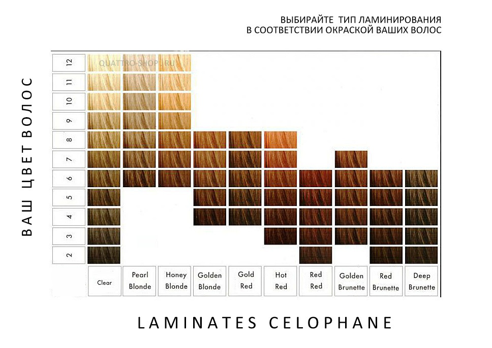 Davines Hair Color Chart  Dark Brown Hairs